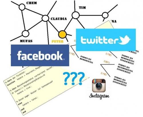 Soziale Netze